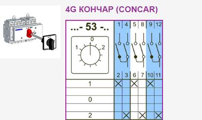 QIP Shot - Screen 225